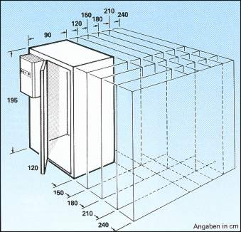wildkammer bauen anleitung k hlschrank mit gefrierfach. Black Bedroom Furniture Sets. Home Design Ideas