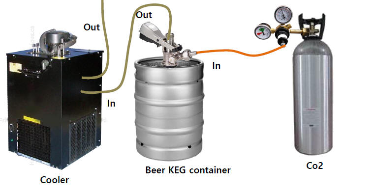 Kühlschrank Nach Aufbau Stehen Lassen : Kühlschrank u wikipedia